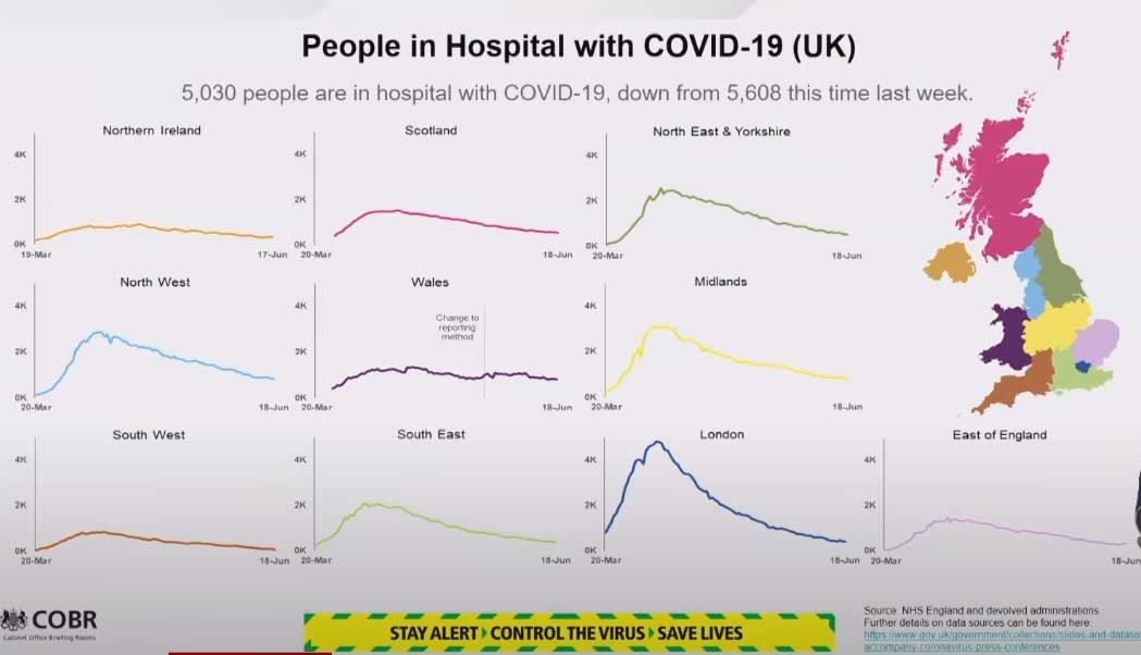 People in Hospital with COVID-19 (UK)